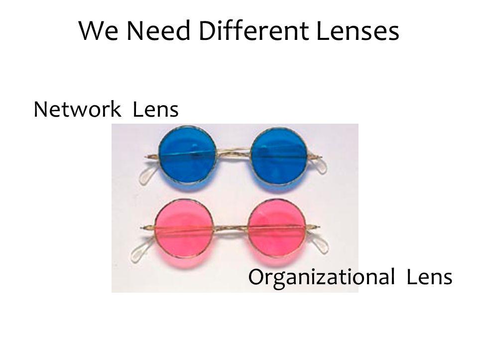 We Need Different Lenses Network Lens Organizational Lens