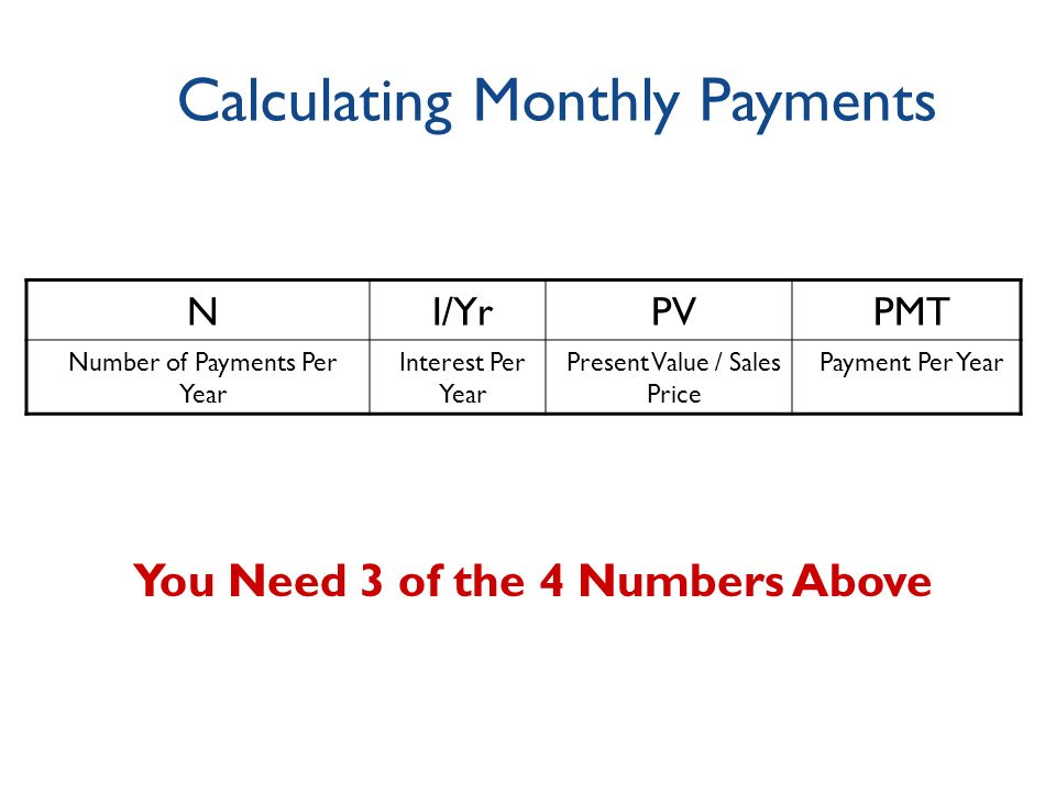 Calculating Monthly Payments NI/YrPVPMT Number of Payments Per Year Interest Per Year Present Value / Sales Price Payment Per Year You Need 3 of the 4 Numbers Above
