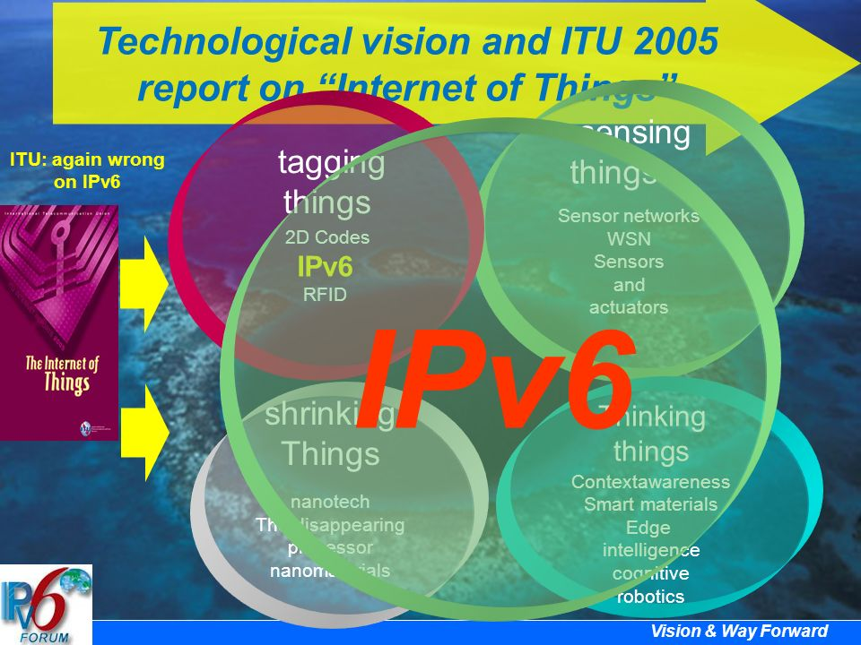 Vision & Way Forward Technological vision and ITU 2005 report on Internet of Things Sensor networks WSN Sensors and actuators sensing things 2D Codes