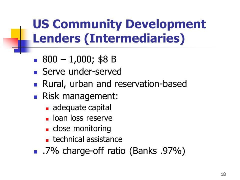 18 US Community Development Lenders (Intermediaries) 800 – 1,000; $8 B Serve under-served Rural, urban and reservation-based Risk management: adequate