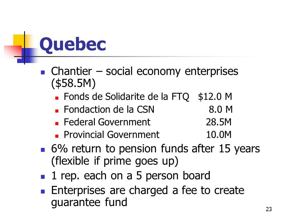 23 Quebec Chantier – social economy enterprises ($58.5M) Fonds de Solidarite de la FTQ $12.0 M Fondaction de la CSN 8.0 M Federal Government 28.5M Pro