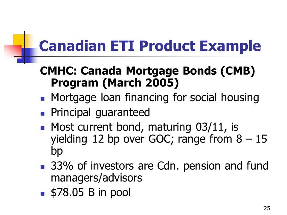 25 Canadian ETI Product Example CMHC: Canada Mortgage Bonds (CMB) Program (March 2005) Mortgage loan financing for social housing Principal guaranteed