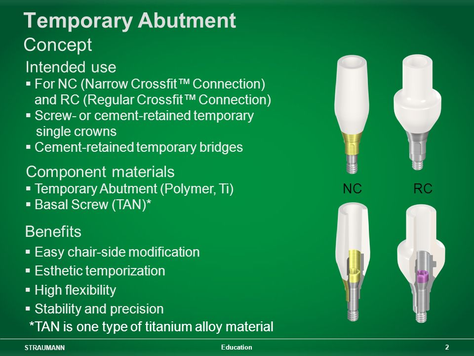 STRAUMANN 2 Education Component materials Temporary Abutment (Polymer, Ti) Basal Screw (TAN)* Temporary Abutment Concept Intended use For NC (Narrow C