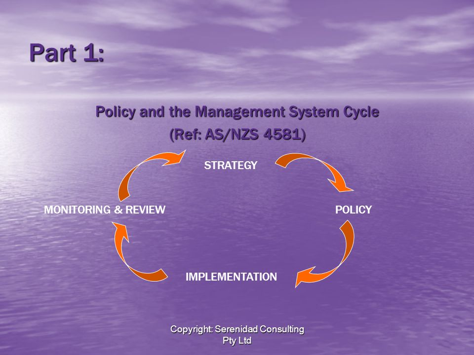 Copyright: Serenidad Consulting Pty Ltd Part 1: Policy and the Management System Cycle (Ref: AS/NZS 4581) STRATEGY IMPLEMENTATION POLICYMONITORING & REVIEW