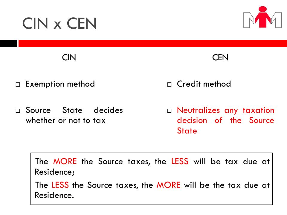 CIN x CEN CIN Exemption method Source State decides whether or not to tax CEN Credit method Neutralizes any taxation decision of the Source State The
