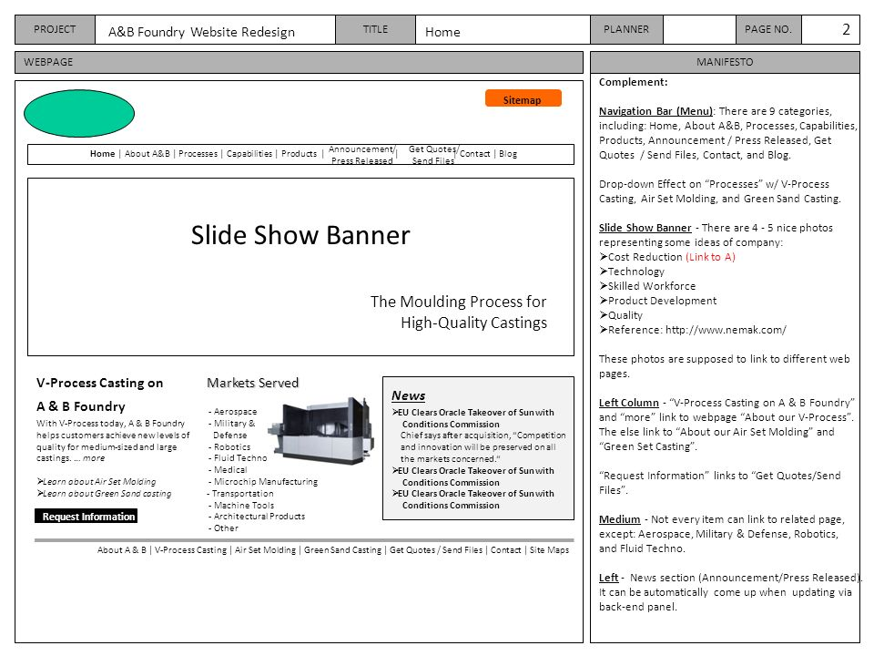 PROJECTPAGE NO.TITLE WEBPAGE Complement: Navigation Bar (Menu): There are 9 categories, including: Home, About A&B, Processes, Capabilities, Products, Announcement / Press Released, Get Quotes / Send Files, Contact, and Blog.