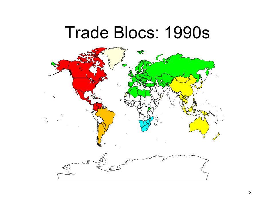 Trade Blocs: 1990s 8