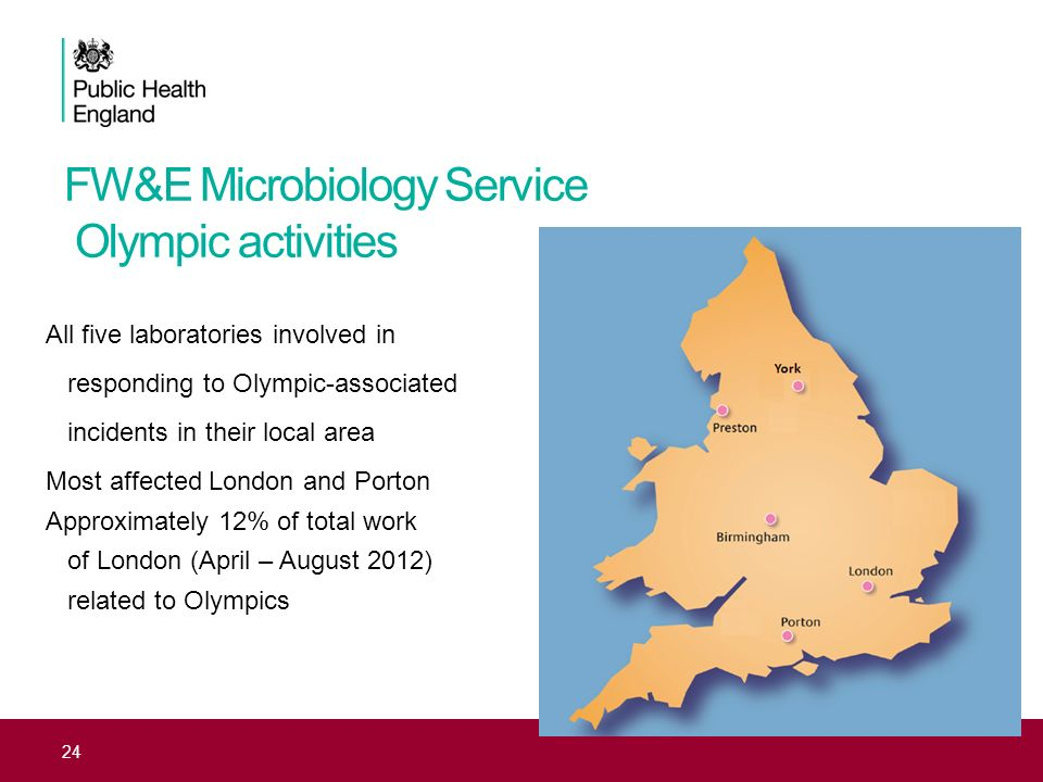 FW&E Microbiology Service Olympic activities All five laboratories involved in responding to Olympic-associated incidents in their local area Most aff
