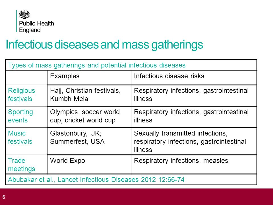 Outbreaks & incidents Joint activities with stakeholders Four hygiene problems with food manufacturers in Olympic food chain two sandwich producers, one meat pie producer one sliced meat producer Microbiological results & advice to Local Authorities, Food Standards Agency and Health Protection Units Resulted in improvements in manufacturing environments No adverse impact on public health detected 27
