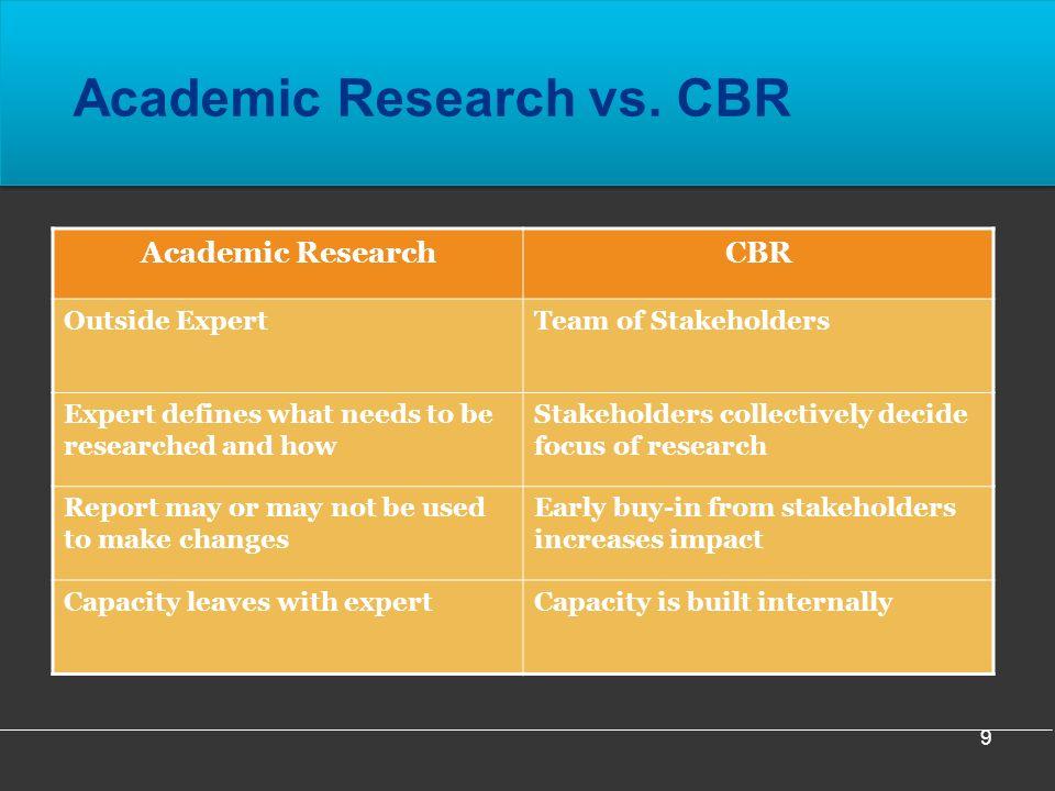 9 Academic Research vs.