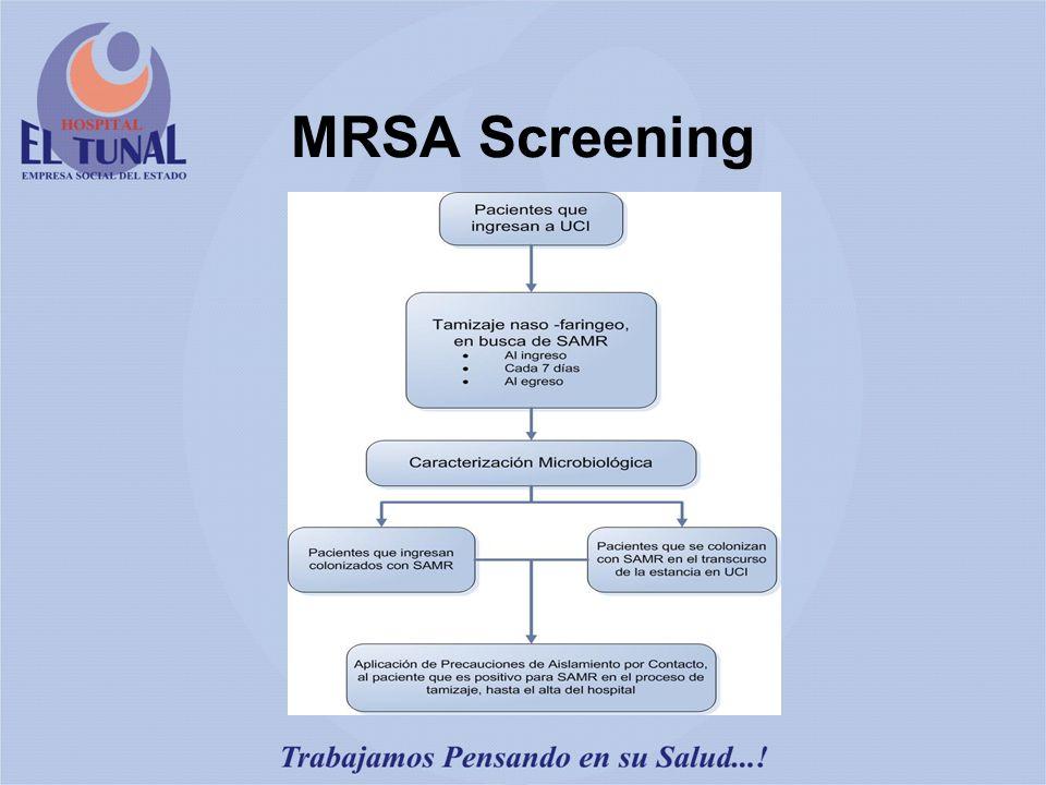 MRSA Screening
