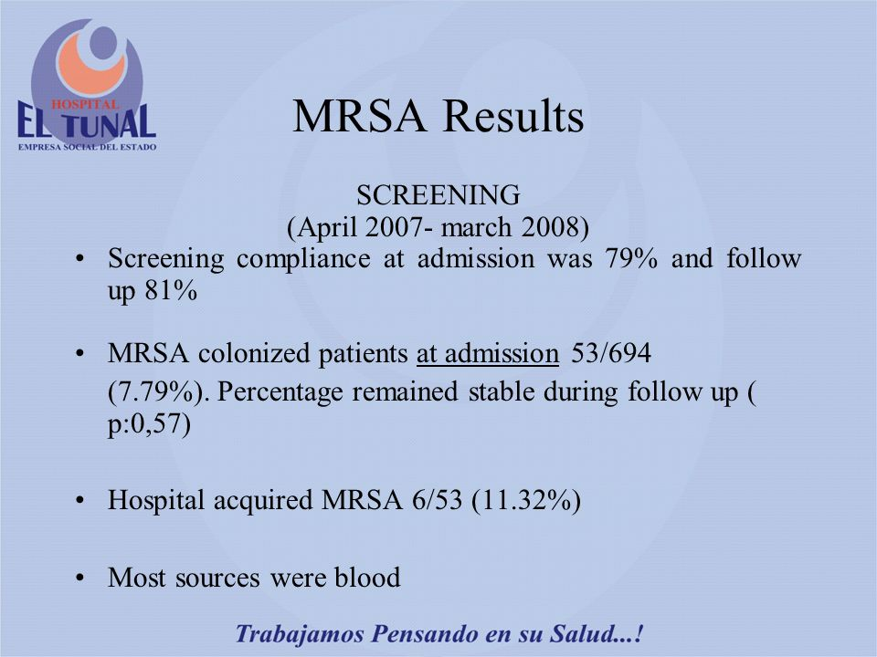 MRSA Results SCREENING (April 2007- march 2008) Screening compliance at admission was 79% and follow up 81% MRSA colonized patients at admission 53/694 (7.79%).