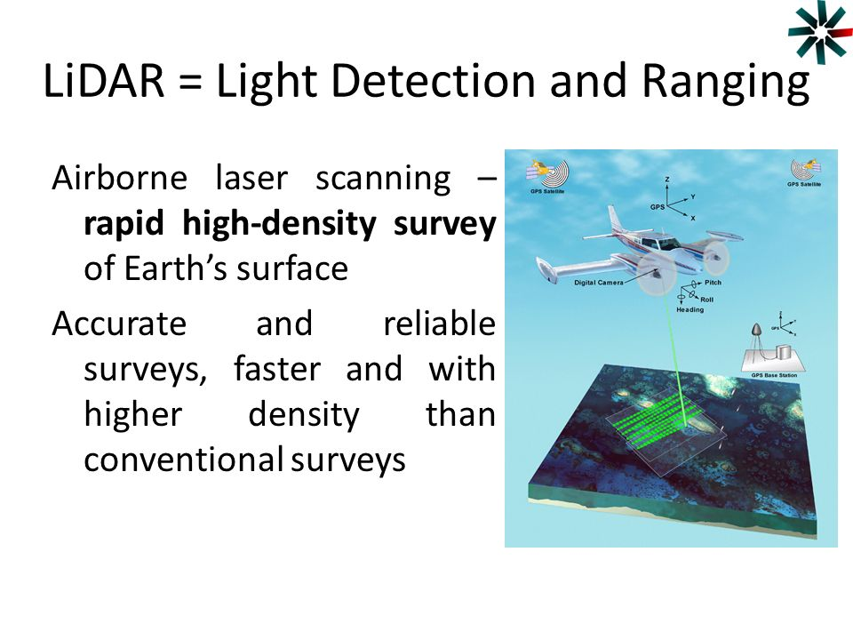 LiDAR = Light Detection and Ranging Airborne laser scanning – rapid high-density survey of Earths surface Accurate and reliable surveys, faster and wi