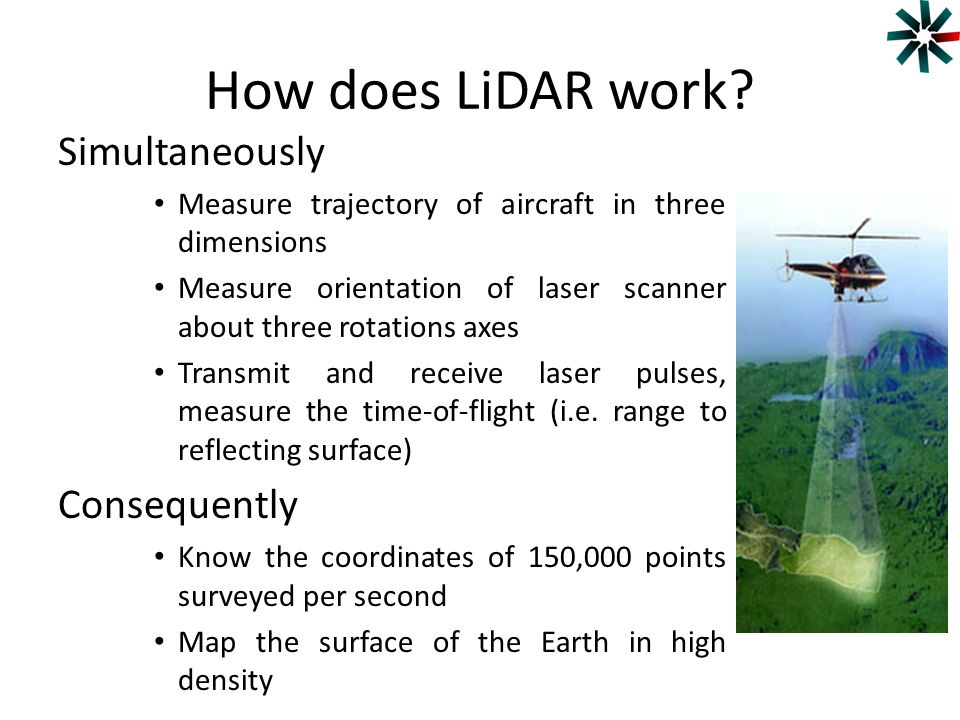 How does LiDAR work? Simultaneously Measure trajectory of aircraft in three dimensions Measure orientation of laser scanner about three rotations axes