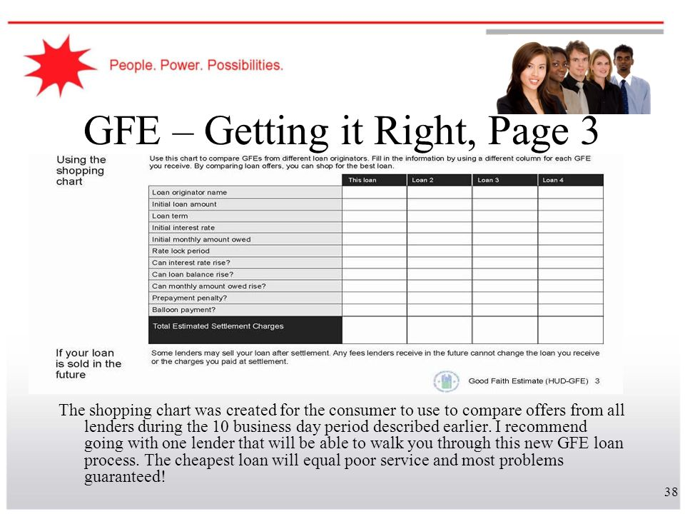 38 GFE – Getting it Right, Page 3 The shopping chart was created for the consumer to use to compare offers from all lenders during the 10 business day