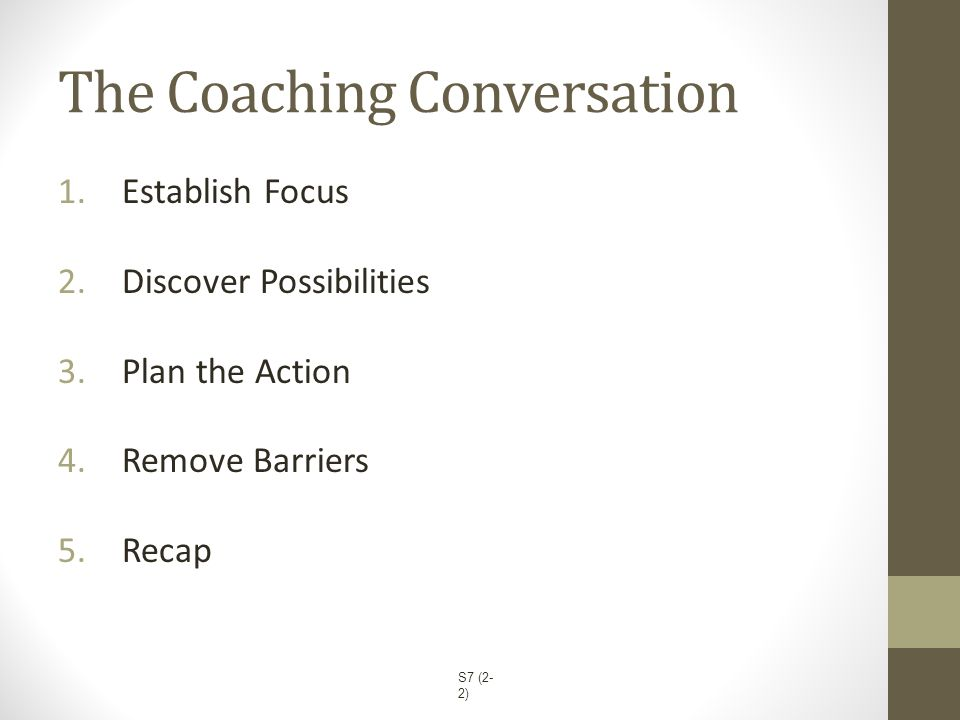 The Coaching Conversation 1.Establish Focus 2.Discover Possibilities 3.Plan the Action 4.Remove Barriers 5.Recap S7 (2- 2)