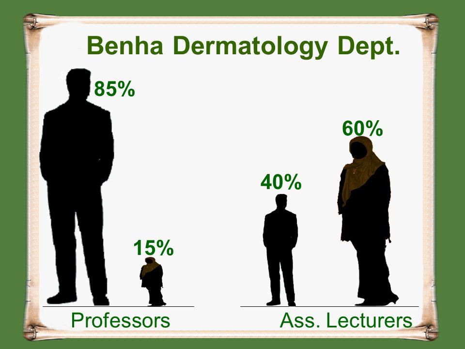 Benha Dermatology Dept. 85% Ass. Lecturers 40% 60% 15% 85% Professors