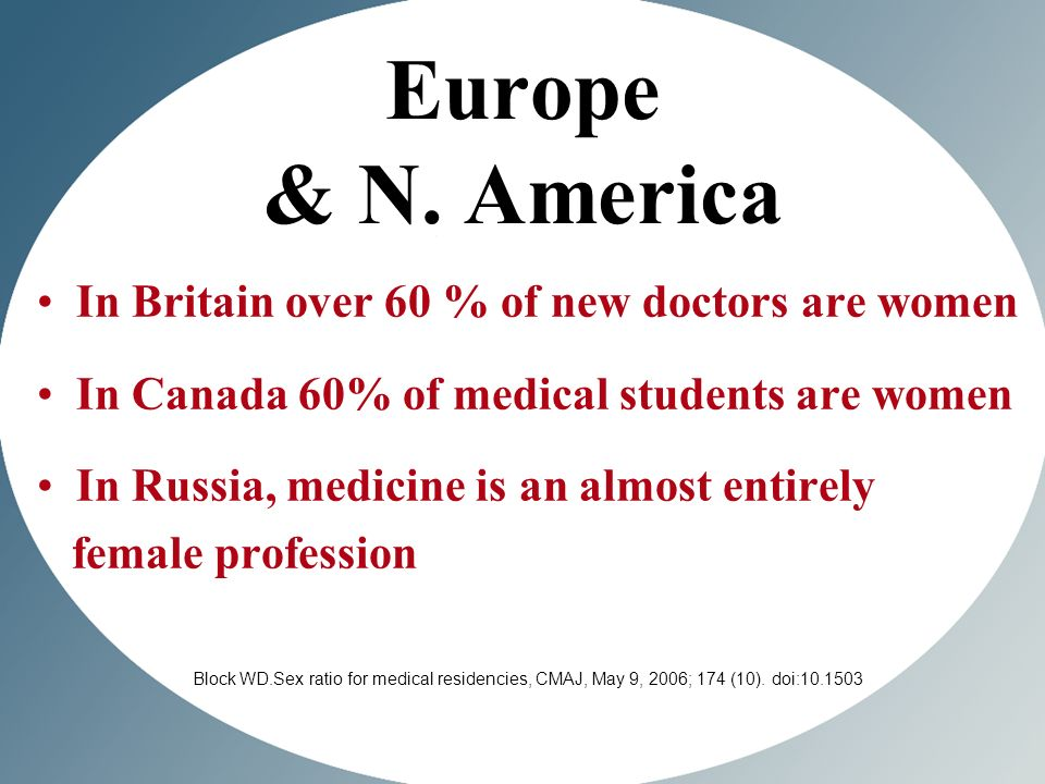 Europe & N. America In Britain over 60 % of new doctors are women In Canada 60% of medical students are women In Russia, medicine is an almost entirel
