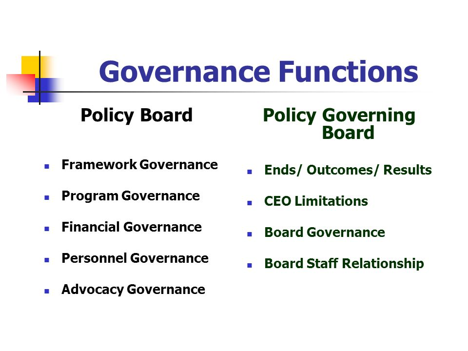 Governance Functions Policy Board Framework Governance Program Governance Financial Governance Personnel Governance Advocacy Governance Policy Governi