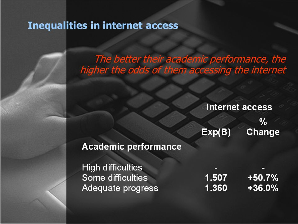 Inequalities in internet access The better their academic performance, the higher the odds of them accessing the internet
