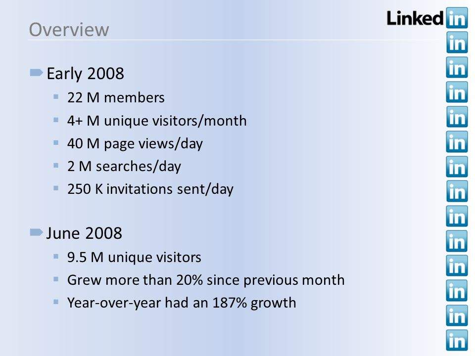 Overview Early 2008 22 M members 4+ M unique visitors/month 40 M page views/day 2 M searches/day 250 K invitations sent/day June 2008 9.5 M unique vis