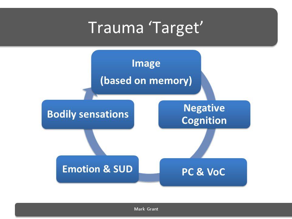 Trauma Target Image (based on memory) Negative Cognition PC & VoC Emotion & SUD Bodily sensations Mark Grant