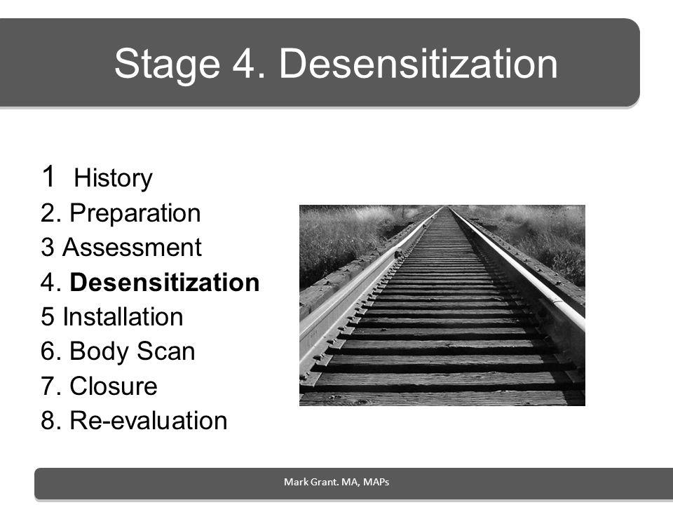 Mark Grant. MA, MAPs Stage 4. Desensitization 1 History 2. Preparation 3 Assessment 4. Desensitization 5 Installation 6. Body Scan 7. Closure 8. Re-ev
