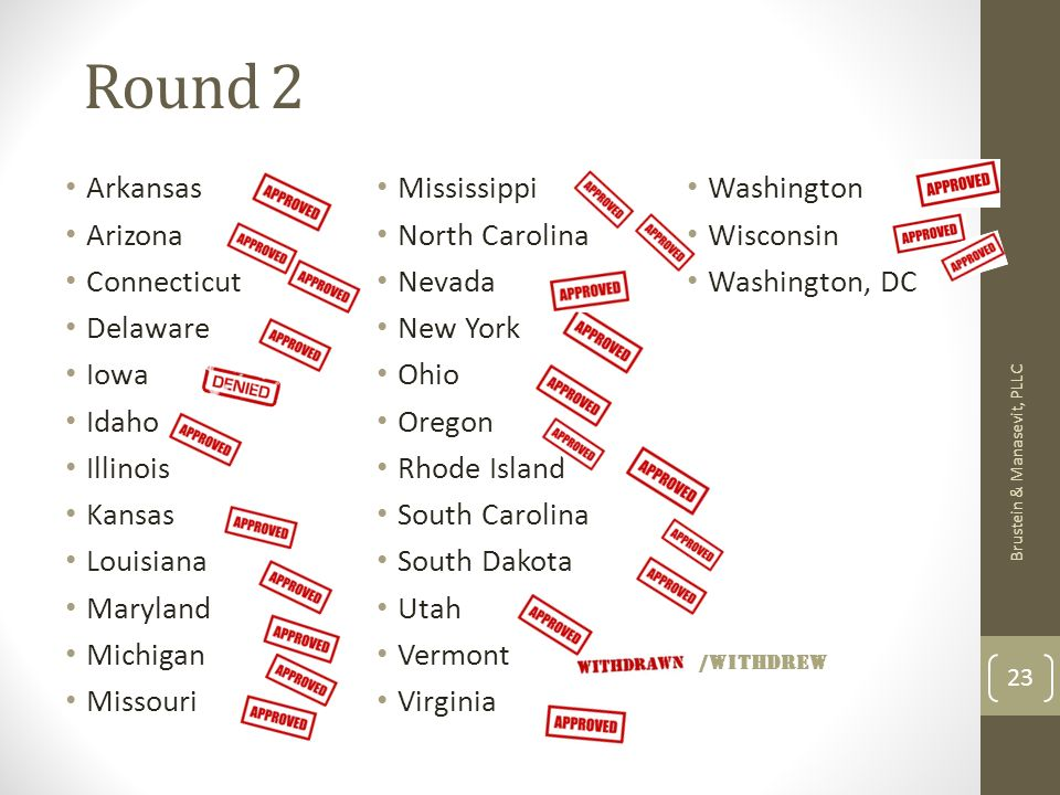 Round 2 Arkansas Arizona Connecticut Delaware Iowa Idaho Illinois Kansas Louisiana Maryland Michigan Missouri Mississippi North Carolina Nevada New York Ohio Oregon Rhode Island South Carolina South Dakota Utah Vermont Virginia Washington Wisconsin Washington, DC Brustein & Manasevit, PLLC 23 /WITHDREW