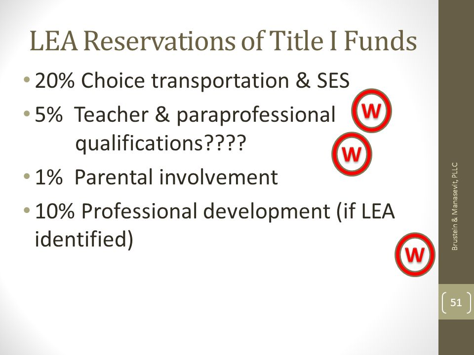 LEA Reservations of Title I Funds 20% Choice transportation & SES 5% Teacher & paraprofessional qualifications???? 1% Parental involvement 10% Profess