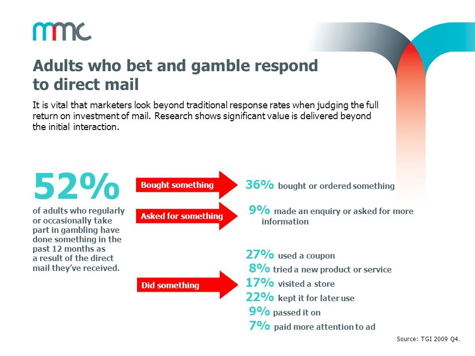 52% of adults who regularly or occasionally take part in gambling have done something in the past 12 months as a result of the direct mail theyve rece