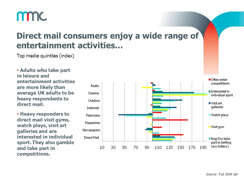 Most entertainment mailings are sent to people aged 45+ Entertainment, media and leisure sector direct mailing by age, June 2008 to May 2009 (%) Source: Billetts 2010 Adults 65+ were targeted the most, by 39% of all entertainment mailings.