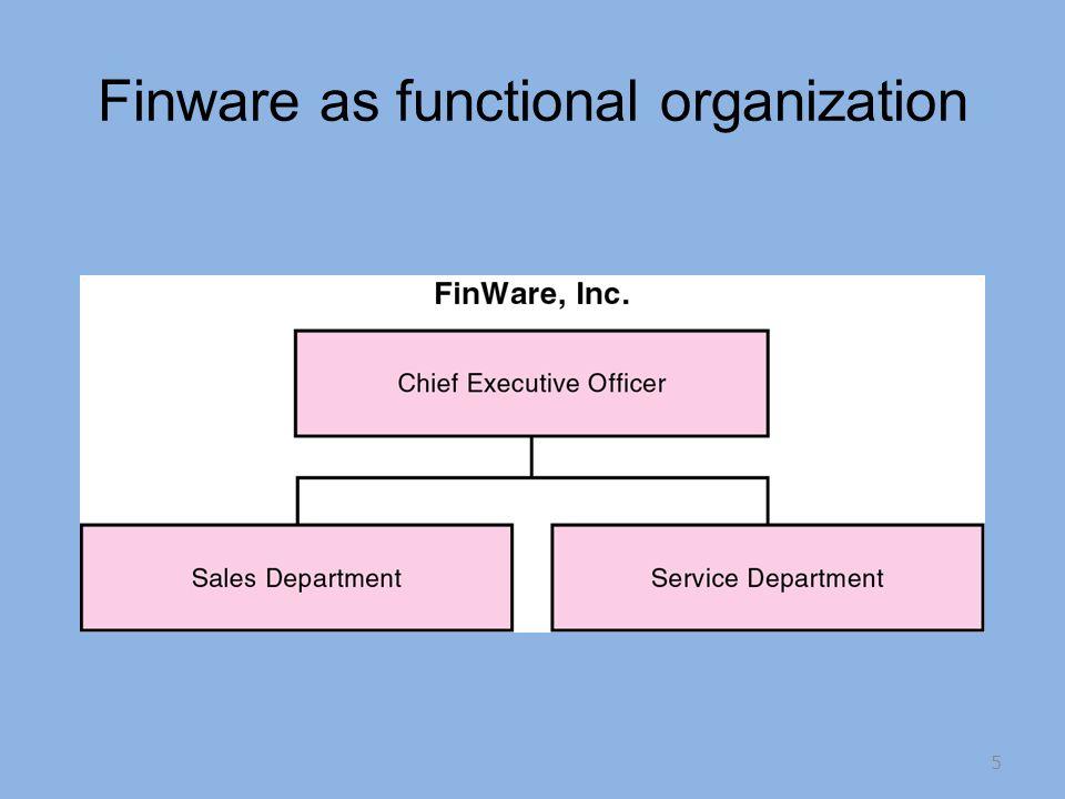 IBM Credits Revised Organization Case Worker General Manager 16