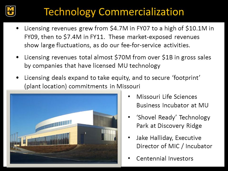 Technology Commercialization Licensing revenues grew from $4.7M in FY07 to a high of $10.1M in FY09, then to $7.4M in FY11.
