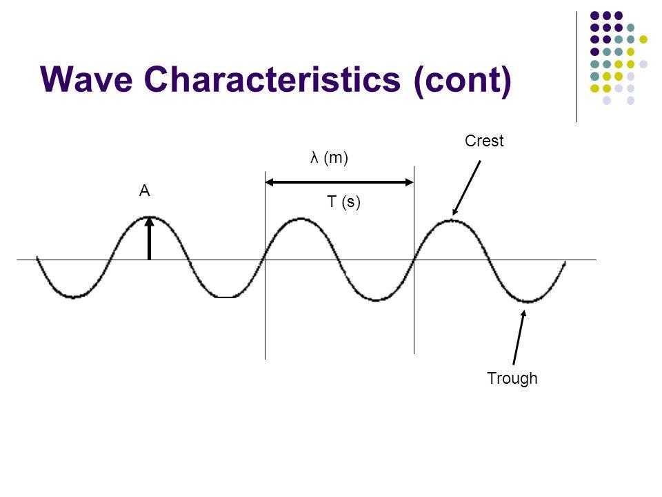 Wave Characteristics (cont) A λ (m) T (s) Crest Trough