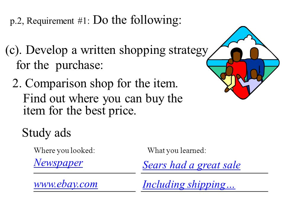 p.2, Requirement #1: Do the following: (c). Develop a written shopping strategy for the purchase: 2. Comparison shop for the item. Find out where you
