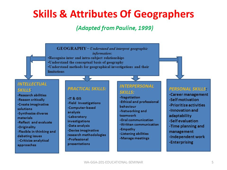 Research Findings & Job Opportunities in Geography Conti… RANKCAREER AREAPERCENT 1Teaching49.4 2General Administration17.7 3Urban and Regional Planning15.7 4Business Management4.8 5Auditing2.0 5Estate Management2.0 6Land Surveying1.6 16WA-GGA-201-EDUCATIONAL-SEMINAR