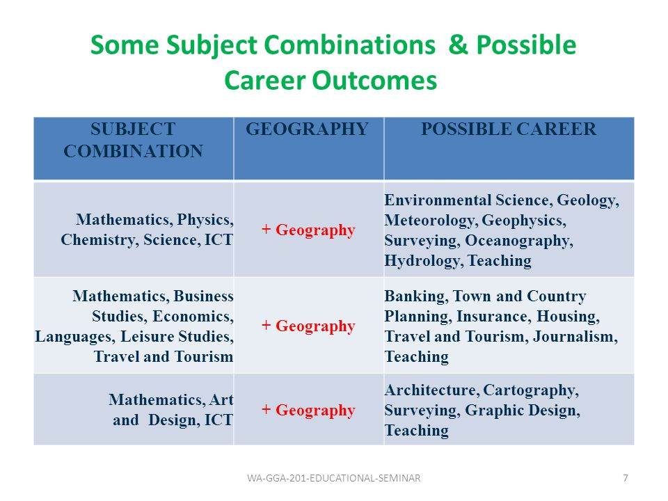 Research Findings & Job Opportunities in Geography Conti… Between 1990 and 2000, another career, Hydrology, was added to the job areas; It was also observed that the percentage for the Teaching Profession dropped from 49.4% to 43.2%; and Urban and Regional Planning increased from 15.7% to 33.0%; Land surveying increased from 2.0% to 3.2%; However, general administration dropped from 17.3% to 7.3.