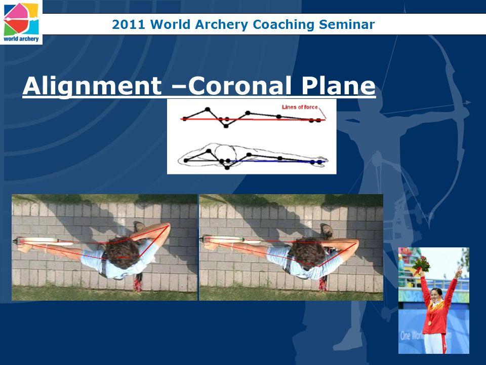 Alignment –Coronal Plane 2011 World Archery Coaching Seminar
