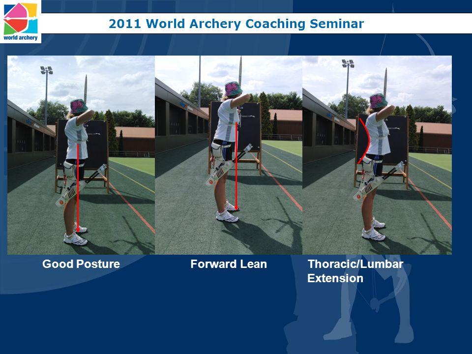 Good PostureForward LeanThoracic/Lumbar Extension