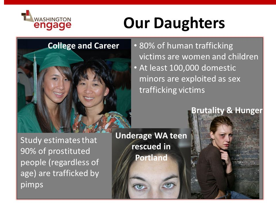 Our Daughters College and Career Underage WA teen rescued in Portland 80% of human trafficking victims are women and children At least 100,000 domestic minors are exploited as sex trafficking victims Study estimates that 90% of prostituted people (regardless of age) are trafficked by pimps Brutality & Hunger