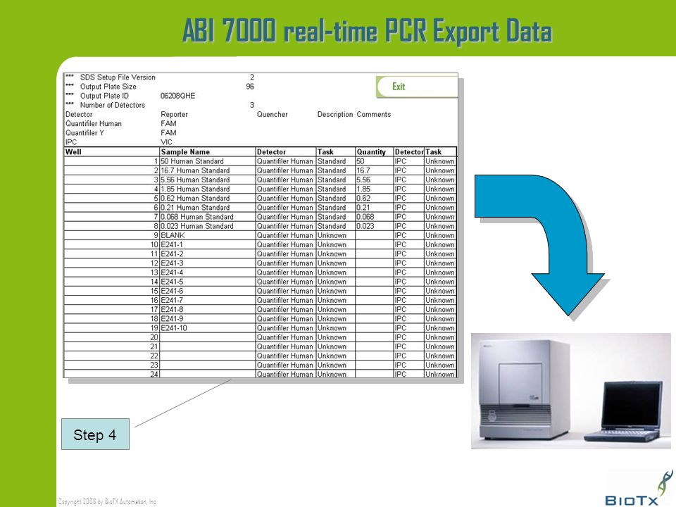 Copyright 2006 by BioTX Automation, Inc. ABI 7000 real-time PCR Export Data Step 4