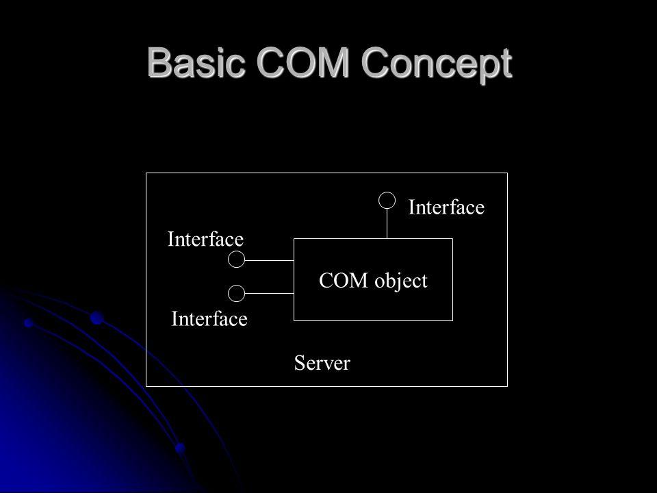 Basic COM Concept COM object Server Interface