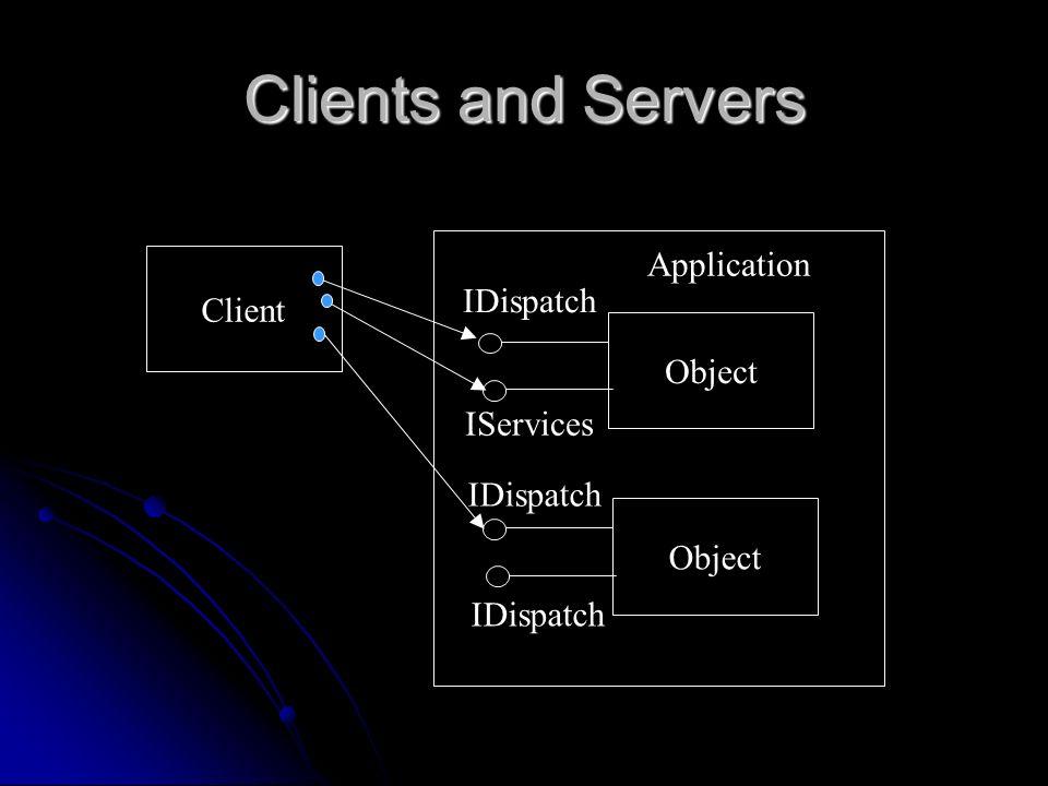 Clients and Servers Client Object Application IDispatch IServices IDispatch