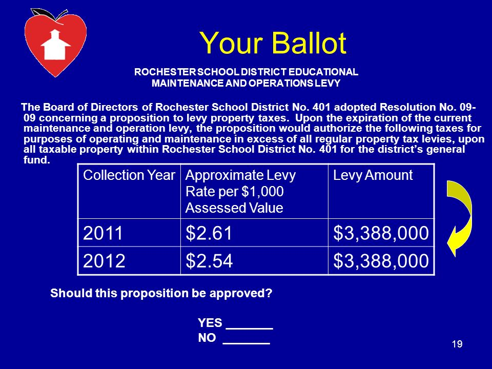 Your Ballot ROCHESTER SCHOOL DISTRICT EDUCATIONAL MAINTENANCE AND OPERATIONS LEVY The Board of Directors of Rochester School District No.