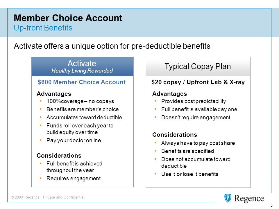 © 2009 Regence. Private and Confidential. 5 Typical Copay Plan Activate Healthy Living Rewarded Member Choice Account Up-front Benefits Activate offer