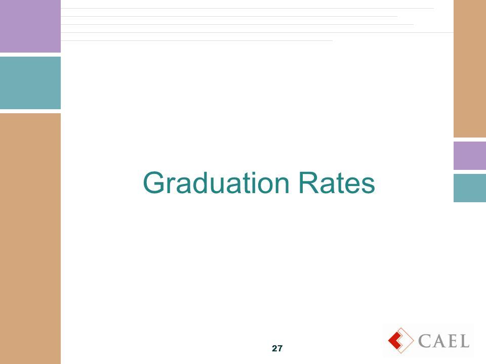 Graduation Rates 27