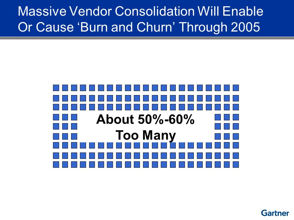 2,300+ Software Companies Massive Vendor Consolidation Will Enable Or Cause Burn and Churn Through 2005
