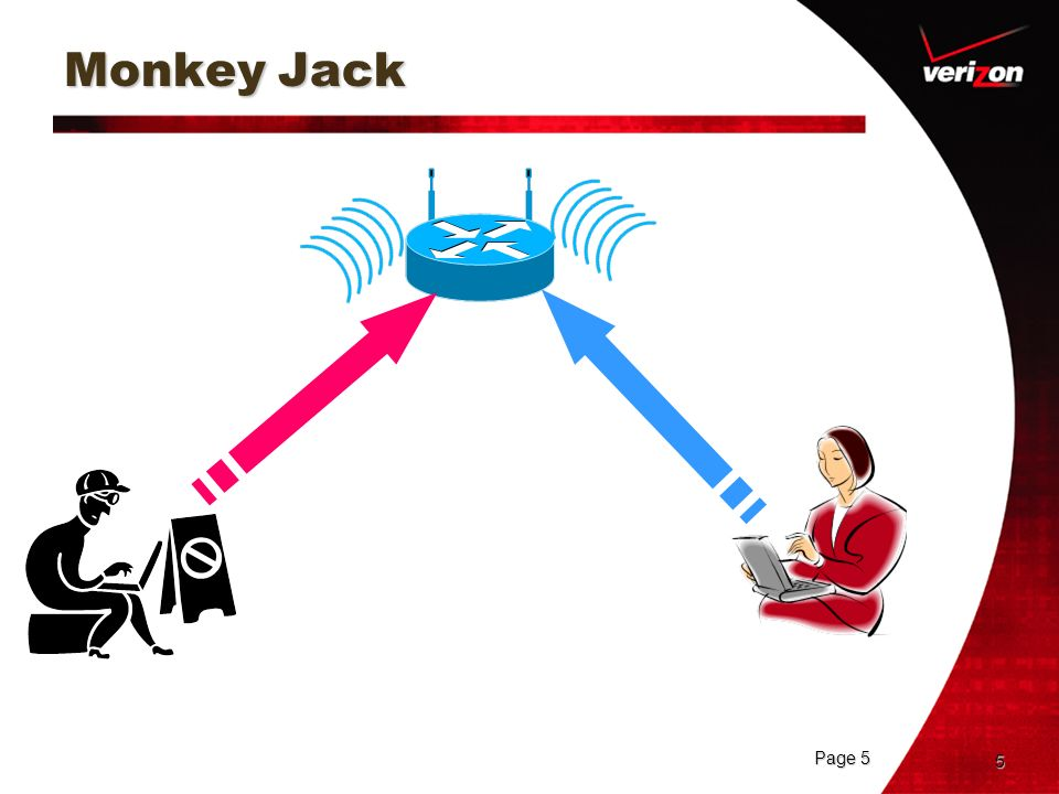 Page 5 5 Monkey Jack