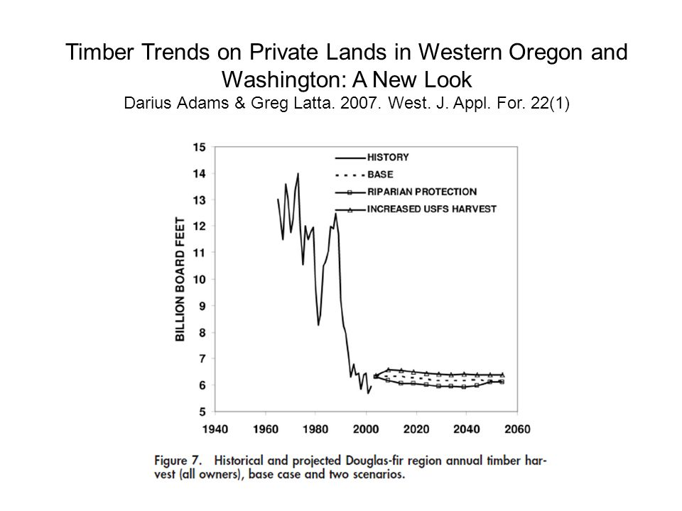 Timber Trends on Private Lands in Western Oregon and Washington: A New Look Darius Adams & Greg Latta. 2007. West. J. Appl. For. 22(1)