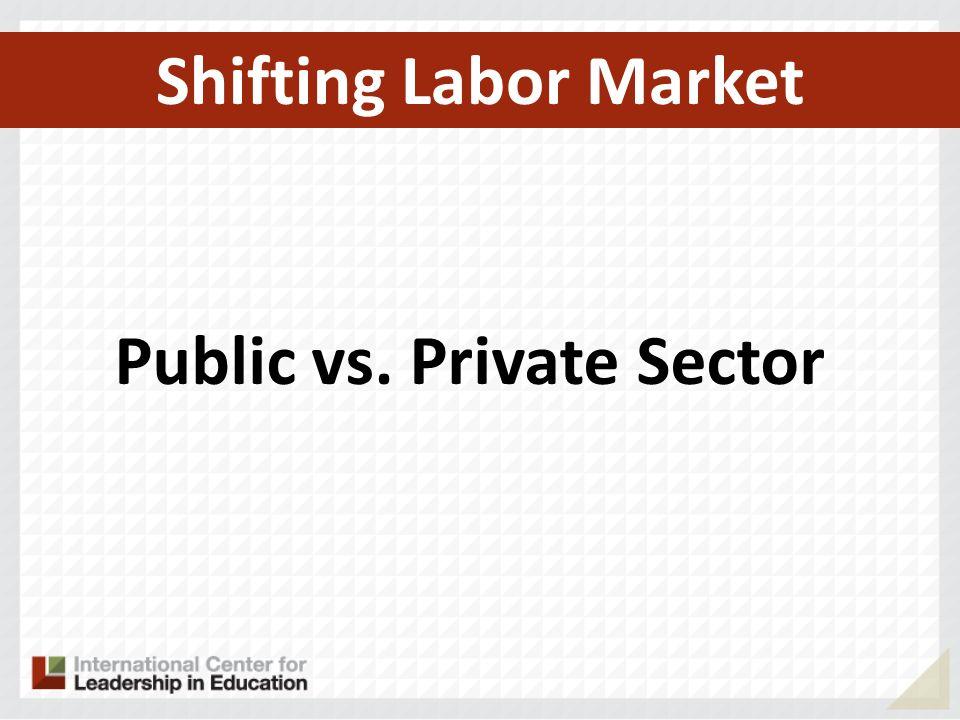 Shifting Labor Market Public vs. Private Sector